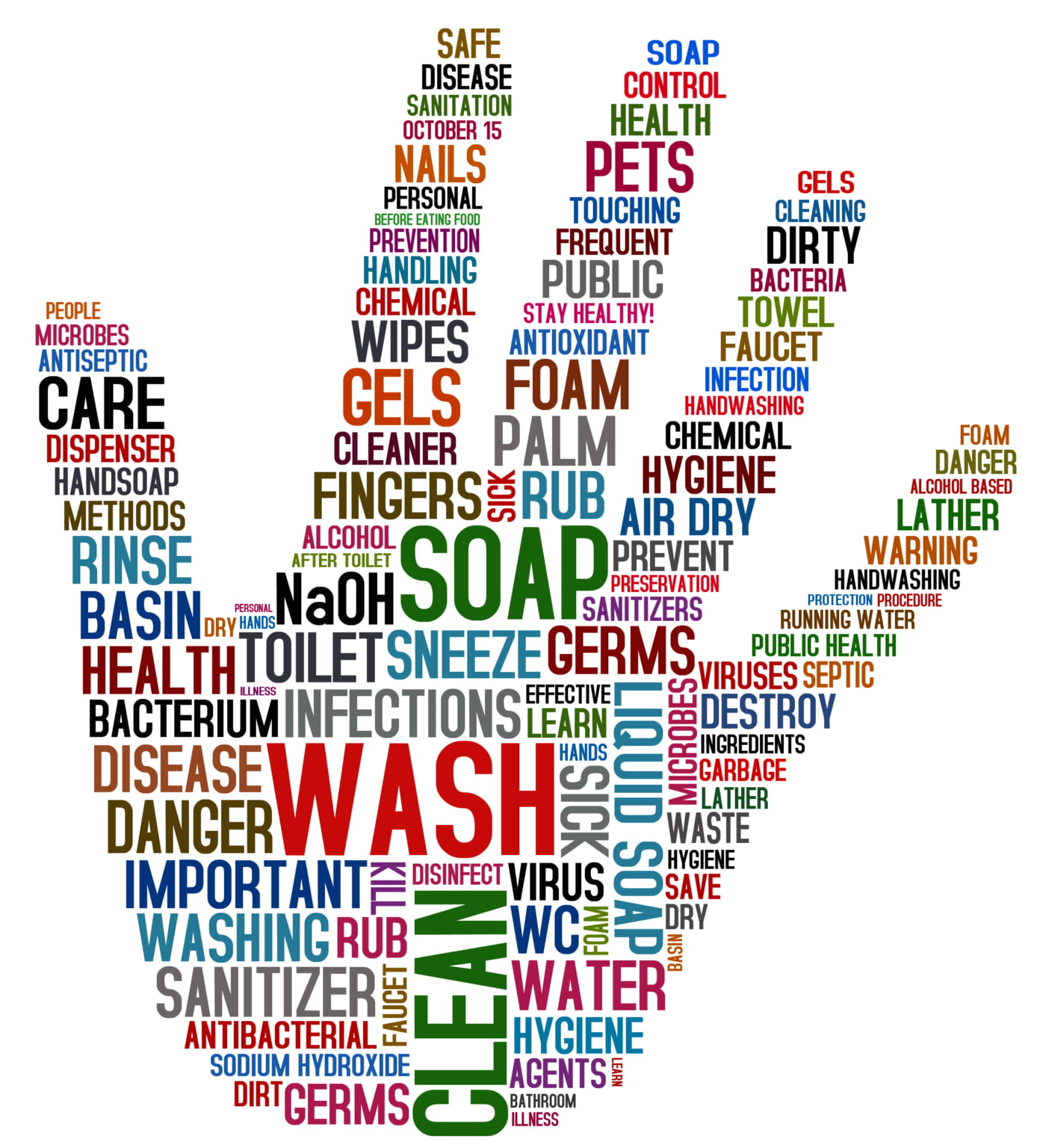 Image of hand with infection control related words inside